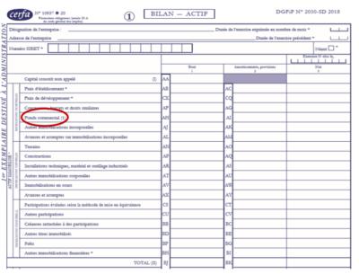 bilan comptable et fonds commercial